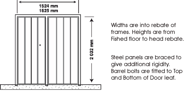 Double Panel Steel Combination Doors & Frames